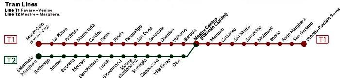 Schedule tram mestre to Venice